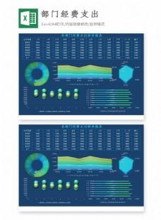 部门经费支出财务报表Excel模板